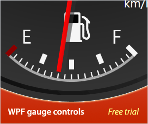 Actipro Gauge for WPF